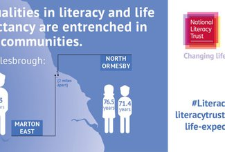 Life expectancy shortened by 26 years for children growing up in areas with the most serious…
