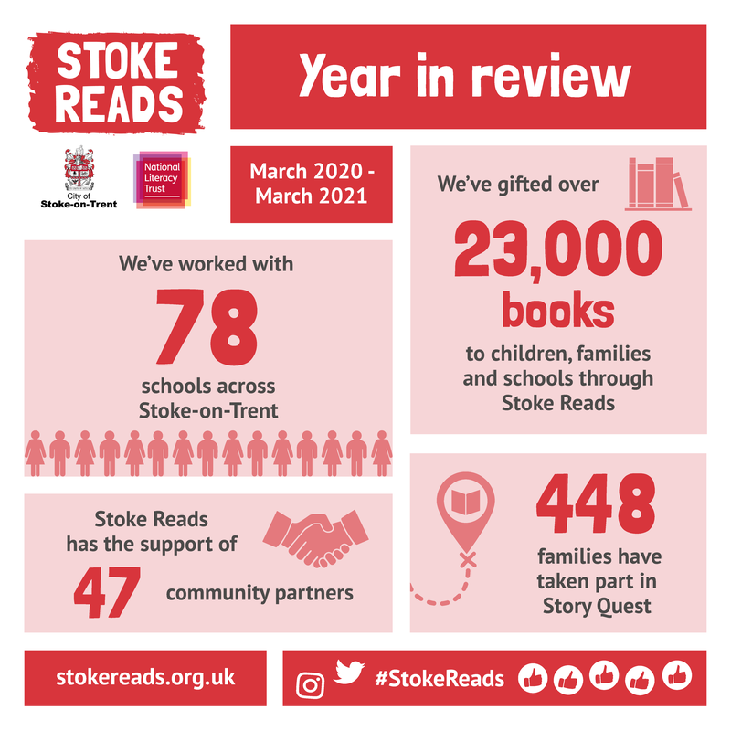 Stoke Reads one year on infographic.png