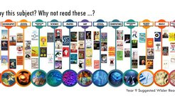 Reading recommendations poster